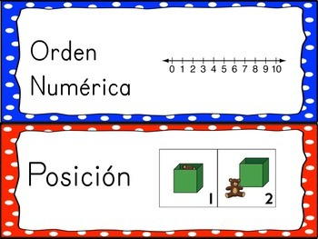 Common Core Math Vocabulary Cards in Spanish!