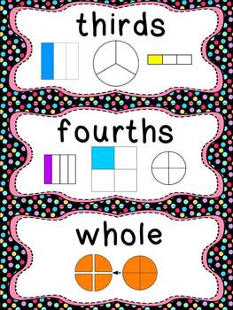 Common Core Math Vocabulary Cards_2nd Grade_Dots