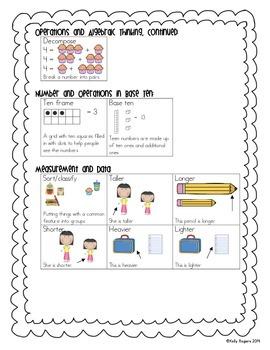 Common Core Math Vocabulary (Kindergarten)