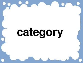 Common Core Math Vocabulary PowerPoint for 2nd Grade
