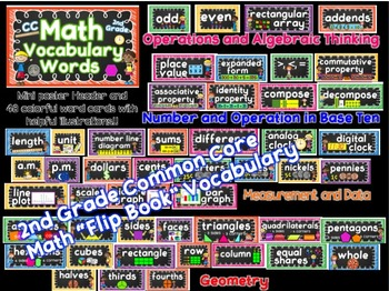 Common Core Math Vocabulary Word Cards- 2nd Grade