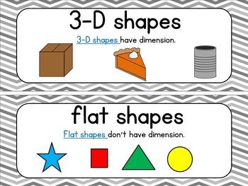 Common Core Math Vocabulary Words: First Grade {in chevron}
