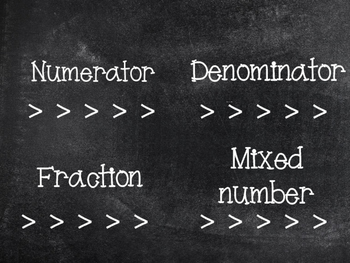 Common Core Math Word Wall (Chalkboard with White Arrows)