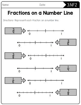 Common Core Math Worksheets - 3rd Grade by Create Teach ...