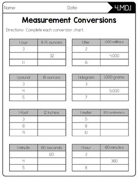 common core math worksheets 4th grade by create teach share tpt. Black Bedroom Furniture Sets. Home Design Ideas