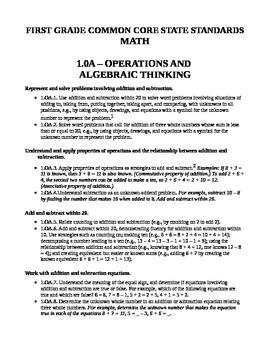 Common Core - Math cheat sheet