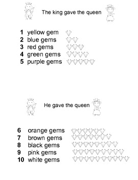 Common Core Math in Kindergarten (Numeration 1-10)