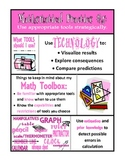 Common Core Mathematical Practice Posters Secondary Grades 6-12