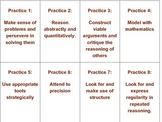 Common Core Mathematical Practice Standards