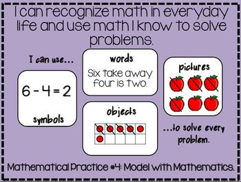 Common Core Mathematical Practices: Kid-Friendly