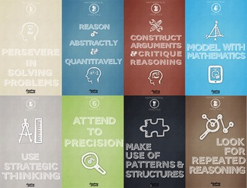 Common Core Mathematical Practices Poster Set