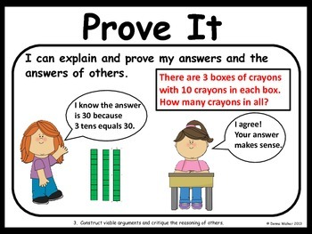 Common Core Mathematical Practices Posters