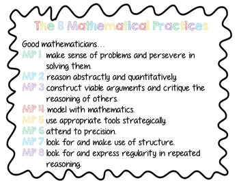 Common Core Mathematical Practices Posters, Question Promp
