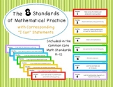 Common Core Mathematical Standards of Practice Posters and