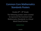 Common Core Mathematics 6-8 Word Cloud Posters