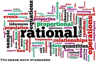 Image result for 7th grade math standards word cloud