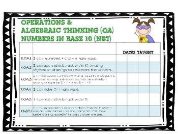 Common Core Mathematics Checklist Kindergartent