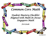 Common Core Math Checklist Aligned to Math In Focus: Singapore Math