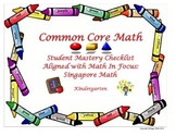 Common Core Math Checklist Aligned with Math In Focus: Singapore Math