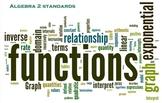 Common Core Mathematics HS Algebra 2 Word Cloud Poster White Background
