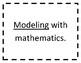 Common Core Mathematics Realms Cards