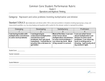 Common Core Mathematics Rubric