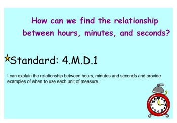 Common Core Measurement: Elapsed Time