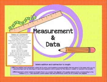 Common Core Measurement