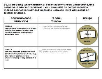 "Common Core Merit Badges (2nd Grade ELA), with ""I Can"" Checklists"
