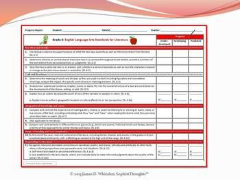 Common Core Middle School ELA Grades 6,7, and 8 Progress Report Bundle