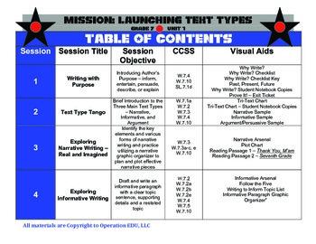 Common Core Mini-Unit: Launching Text Types