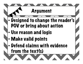 Common Core Modes of Writing Posters