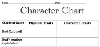Common Core Module Bud, Not Buddy Character Chart