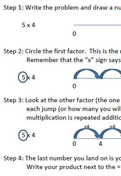 Common Core Multiplication Strategies Handout