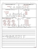 Common Core Multiplication strategies worksheet