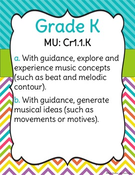 Common Core Music Standards Posters - Elementary School (PK-5th)