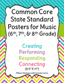 Common Core Music Standards Posters - Middle School