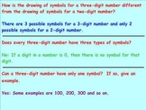 Common Core NUMBER TALKS for Place Value with 3-Digit Numbers