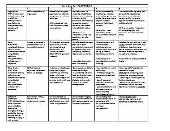 Common Core Narrative Rubric