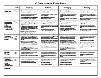 Common Core Narrative Rubric 4th grade