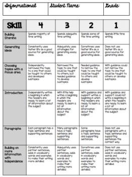 Common Core Narrative Rubrics: 3rd Grade