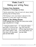 Common Core Narrative Writing- 1st Grade Writer's Workshop