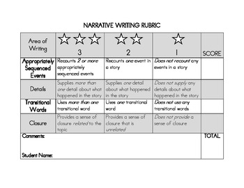 Common Core Narrative Writing Rubric By Bethany Miller Tpt