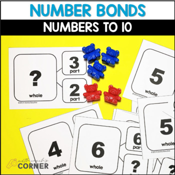 Number Combinations: Using Number Bonds to Develop Part/Whole Thinking