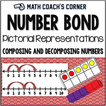 Number Combinations: Number Bond Pictorial Representations