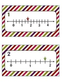 Fractions On A Number Line Scoot (Common Core)