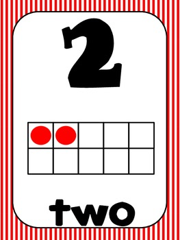 Common Core Number Posters: Full Size & Half Size {Circus / Movie Stripes}