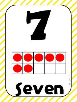 Common Core Number Posters: Full Size & Half Size {Primary Stripes}
