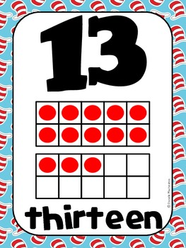Common Core Number Posters: Full Size & Half Size {Seuss Inspired}