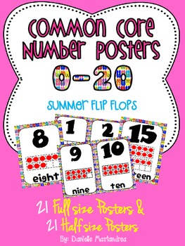 Common Core Number Posters: Full Size & Half Size {Summer